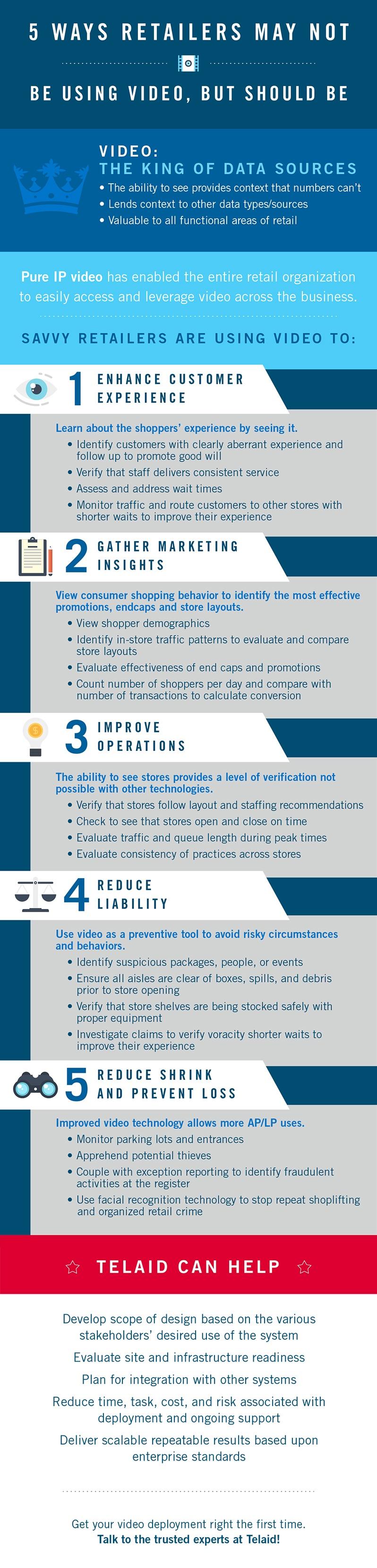 IP Video Infographic